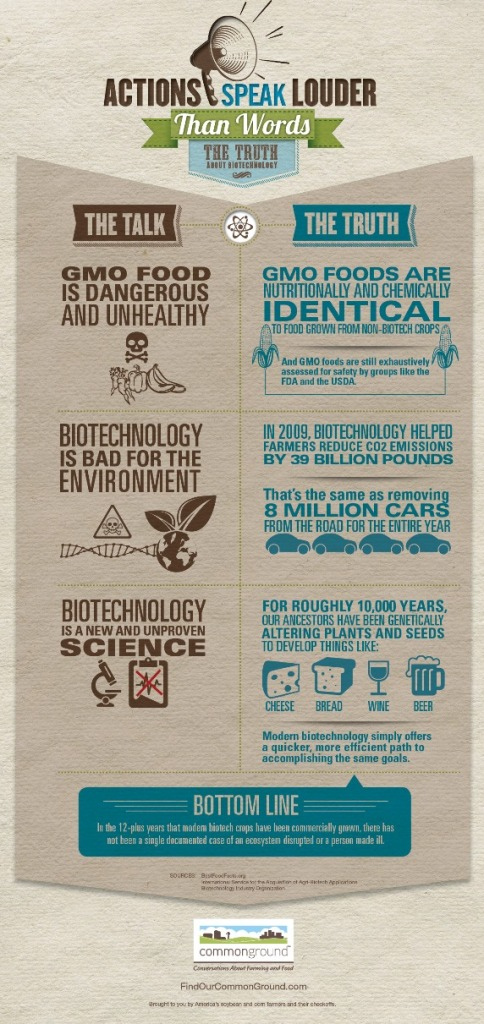 http://findourcommonground.com/food-facts/gmo-foods/
